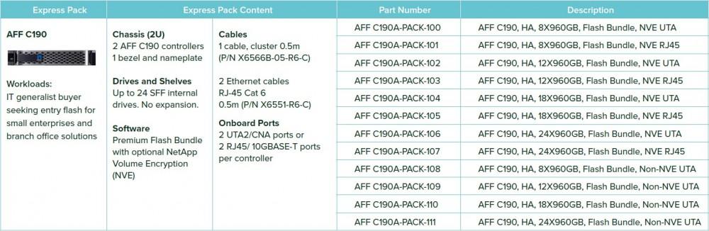 AFF C190_02